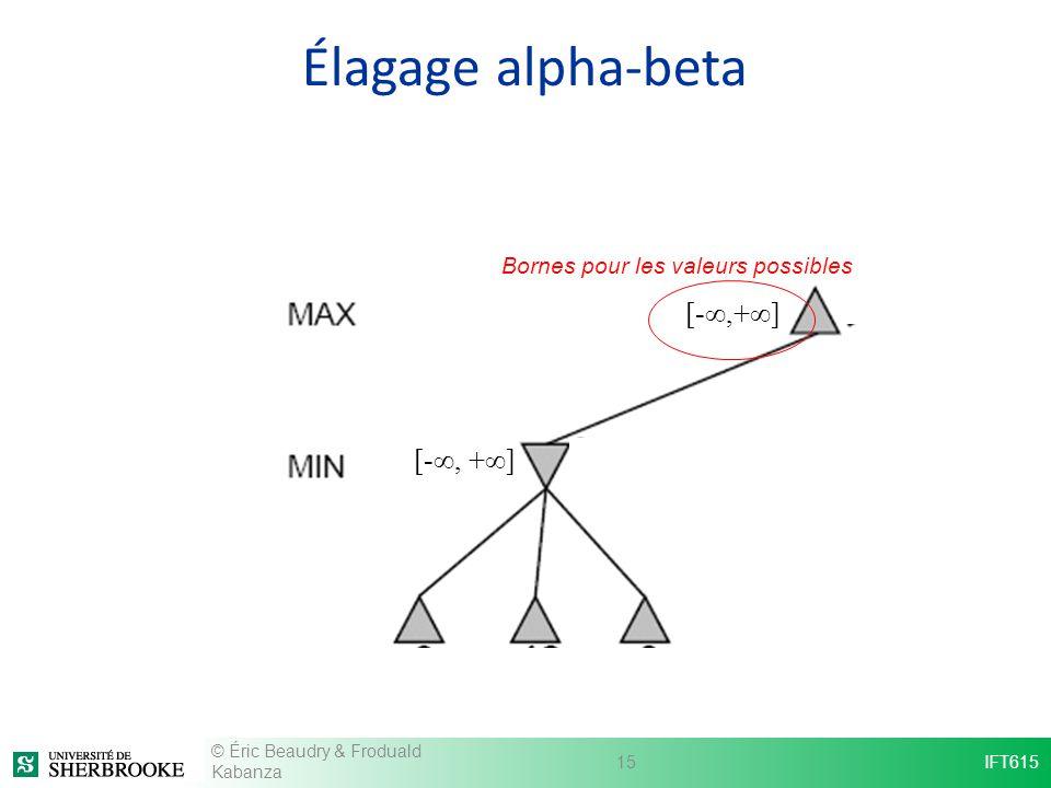Élagage alpha-beta [-∞,+∞] [-∞, +∞] Bornes pour les valeurs possibles